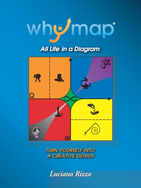 Whymap - All Life in a diagram